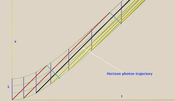 Home inertial frame world-surface of a unit thrust twin rockets medium with radar paths