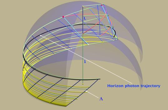 Unit thrust medium's HEMICOID metric own-surface with radar paths